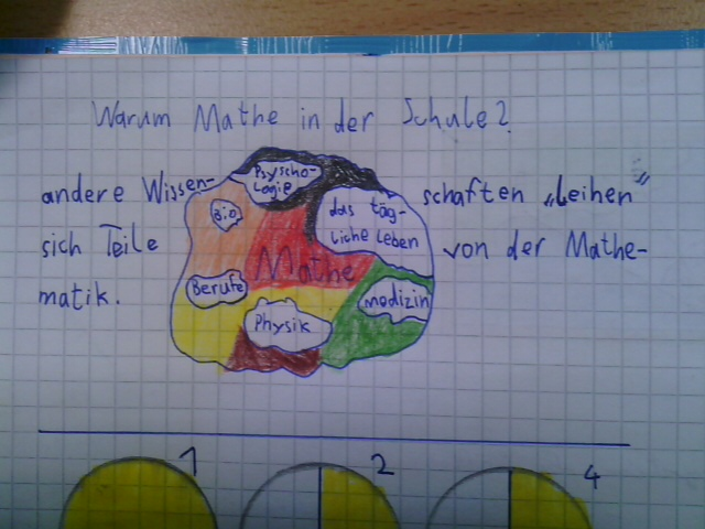 wozu-mathe-in-der-schule